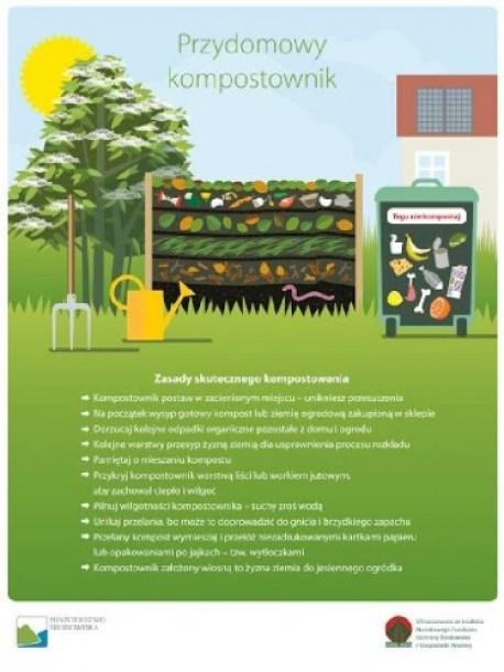 Międzynarodowy Tydzień Kompostowania trwa!