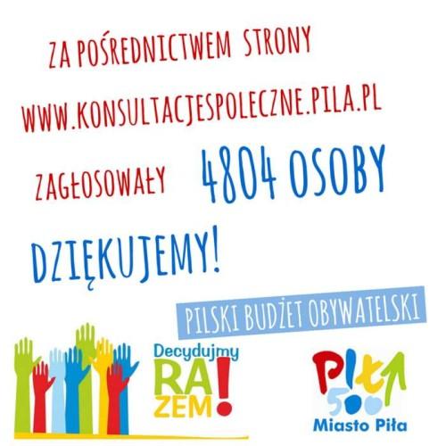 pilski_budzet_obywatelski11
