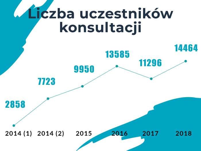 rekordowy_pilski_budzet05