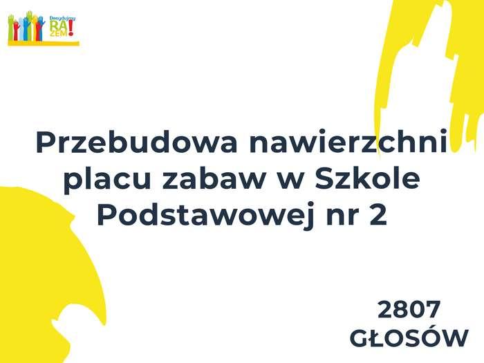 rekordowy_pilski_budzet15
