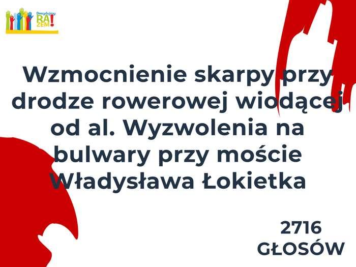 rekordowy_pilski_budzet17