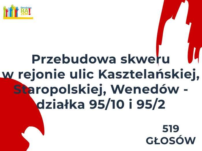 rekordowy_pilski_budzet23