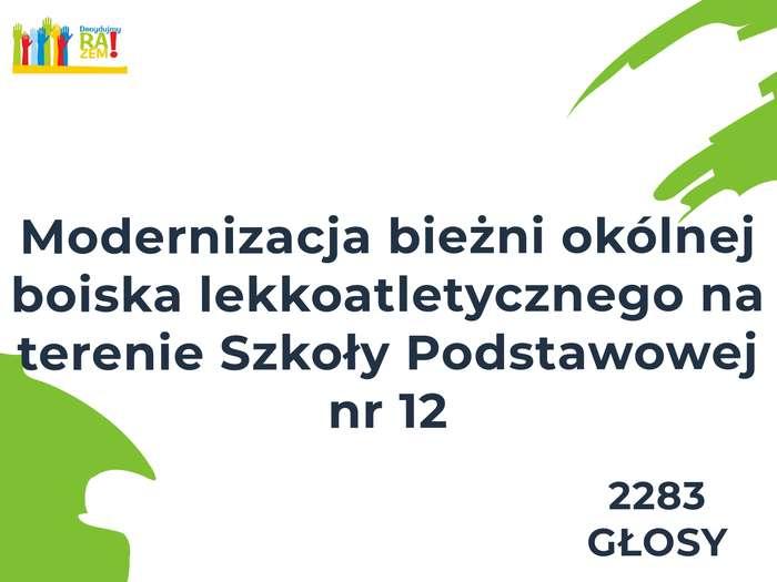 rekordowy_pilski_budzet32