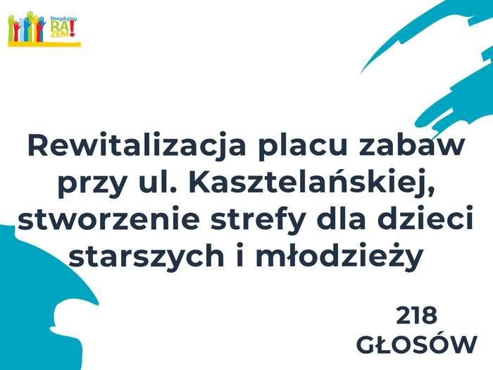 rekordowy_pilski_budzet36