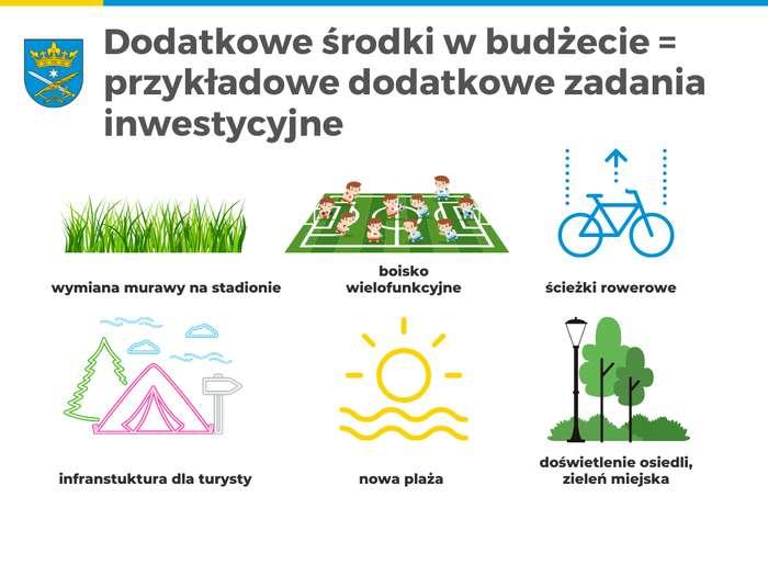 o_budzecie1_05