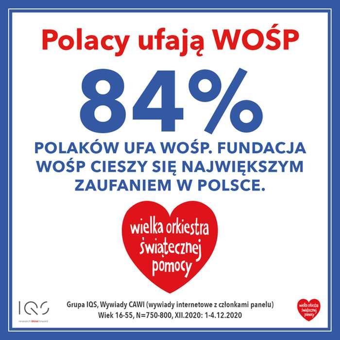 polacy_najbardziej_ufaja1_01