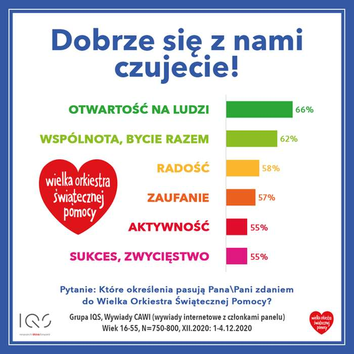 polacy_najbardziej_ufaja1_02